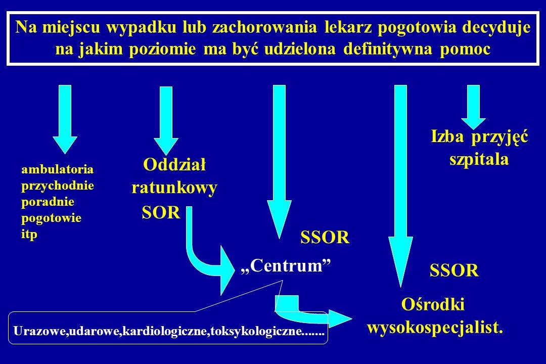 """Izba przyjęć szpitala Oddział ratunkowy SOR SSOR """"Centrum SSOR"""