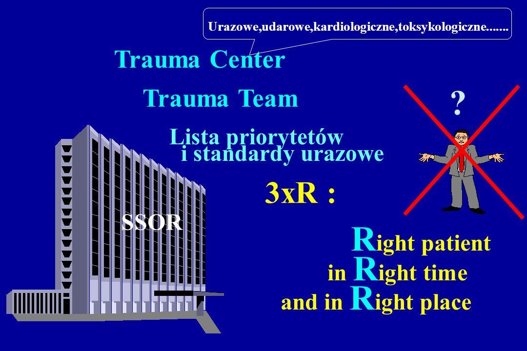 Right patient 3xR : Trauma Center Trauma Team Lista priorytetów