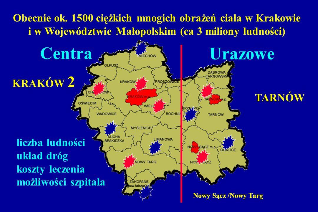 Obecnie ok. 1500 ciężkich mnogich obrażeń ciała w Krakowie