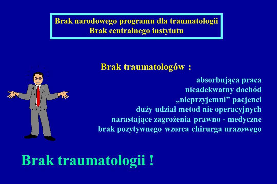 Brak narodowego programu dla traumatologii Brak centralnego instytutu