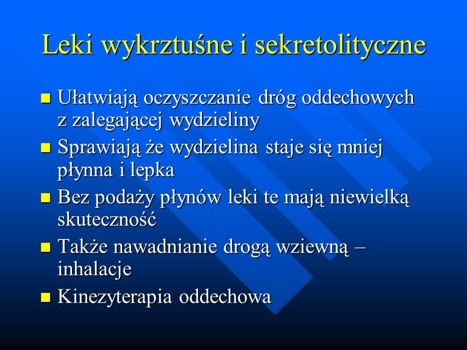 Leki wykrztuśne i sekretolityczne