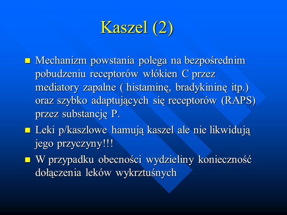 Kaszel (2)