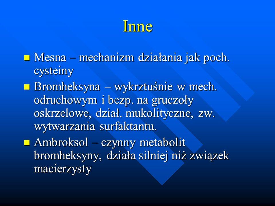 Inne Mesna – mechanizm działania jak poch. cysteiny