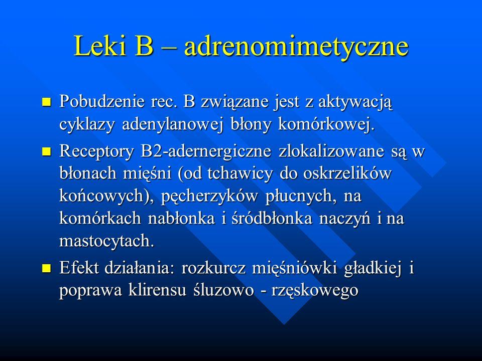 Leki B – adrenomimetyczne