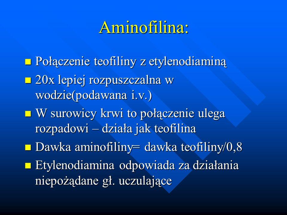 Aminofilina: Połączenie teofiliny z etylenodiaminą