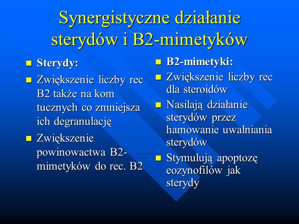 Synergistyczne działanie sterydów i B2-mimetyków