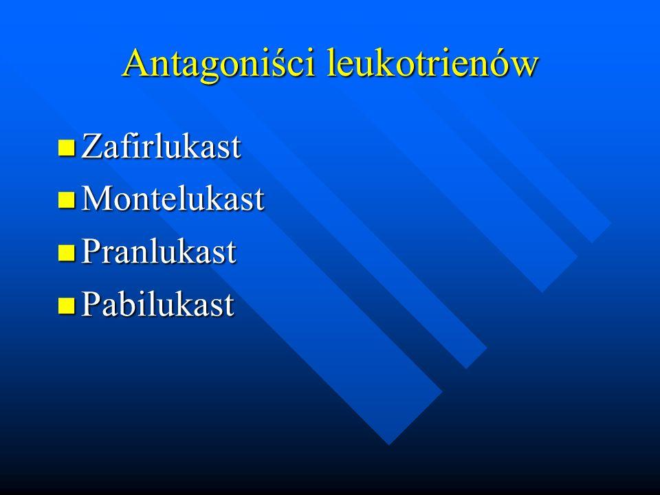 Antagoniści leukotrienów