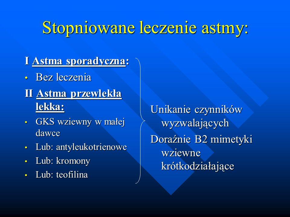 Stopniowane leczenie astmy: