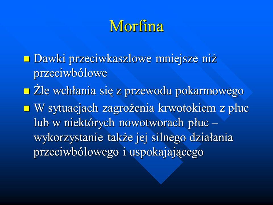Morfina Dawki przeciwkaszlowe mniejsze niż przeciwbólowe