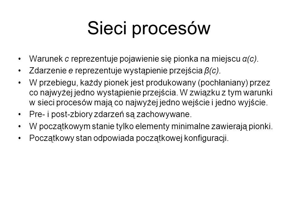 Sieci procesów Warunek c reprezentuje pojawienie się pionka na miejscu α(c). Zdarzenie e reprezentuje wystąpienie przejścia β(c).
