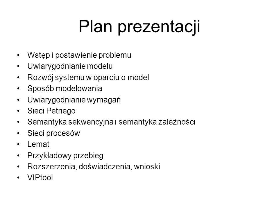 Plan prezentacji Wstęp i postawienie problemu Uwiarygodnianie modelu