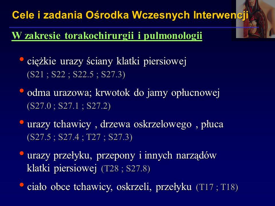 Cele i zadania Ośrodka Wczesnych Interwencji
