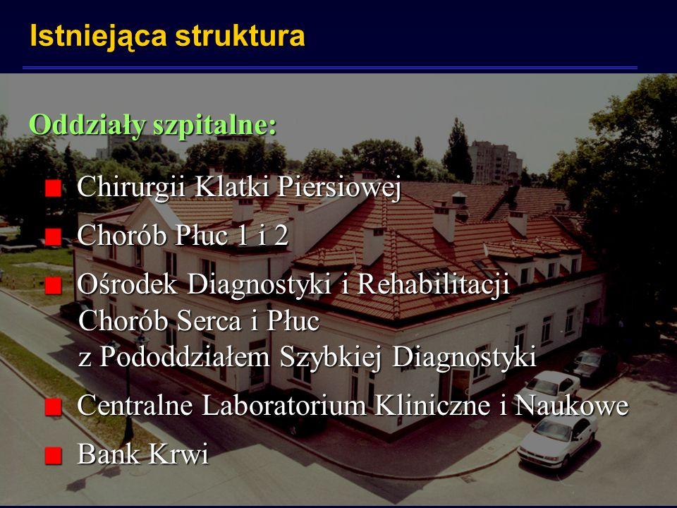 Istniejąca struktura Oddziały szpitalne: Chirurgii Klatki Piersiowej. Chorób Płuc 1 i 2.