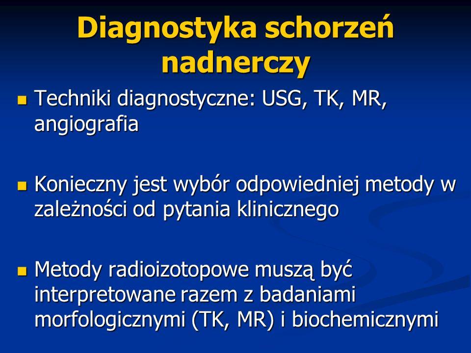Diagnostyka schorzeń nadnerczy