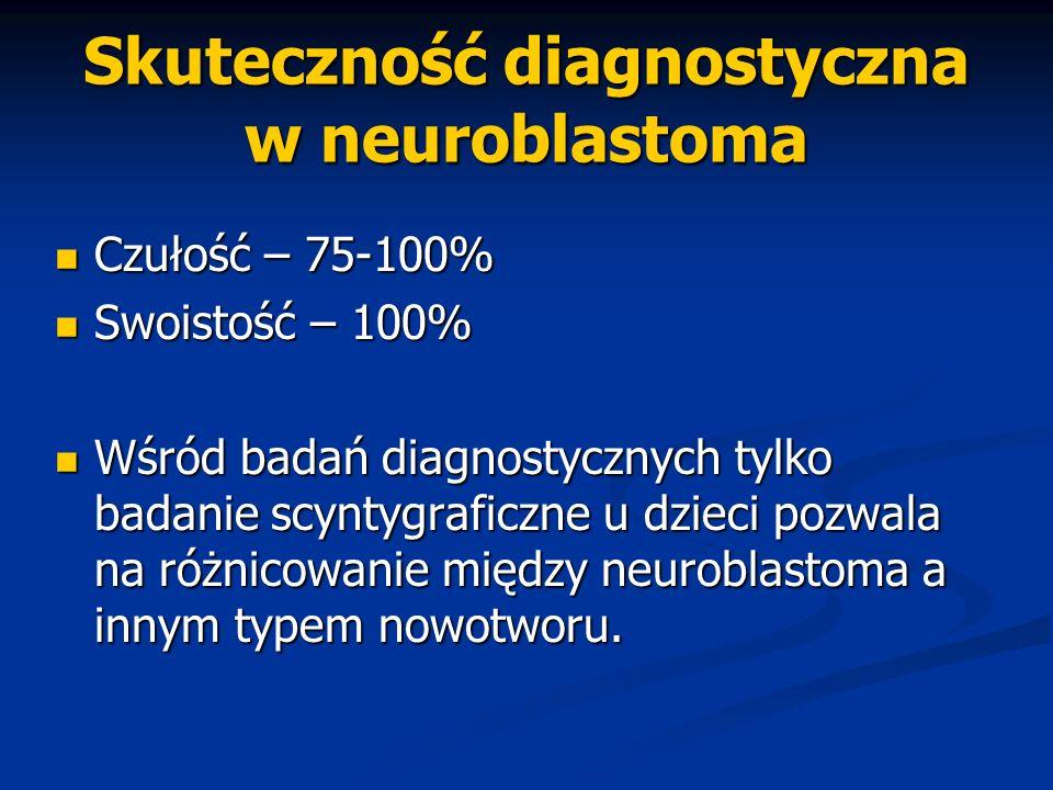 Skuteczność diagnostyczna w neuroblastoma