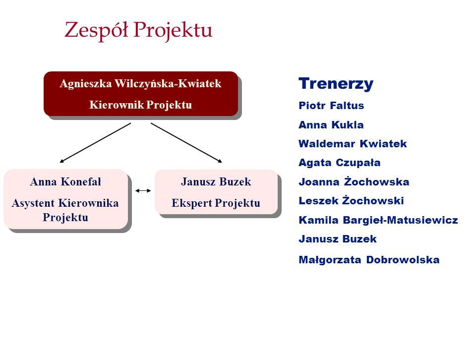 Agnieszka Wilczyńska-Kwiatek Asystent Kierownika Projektu