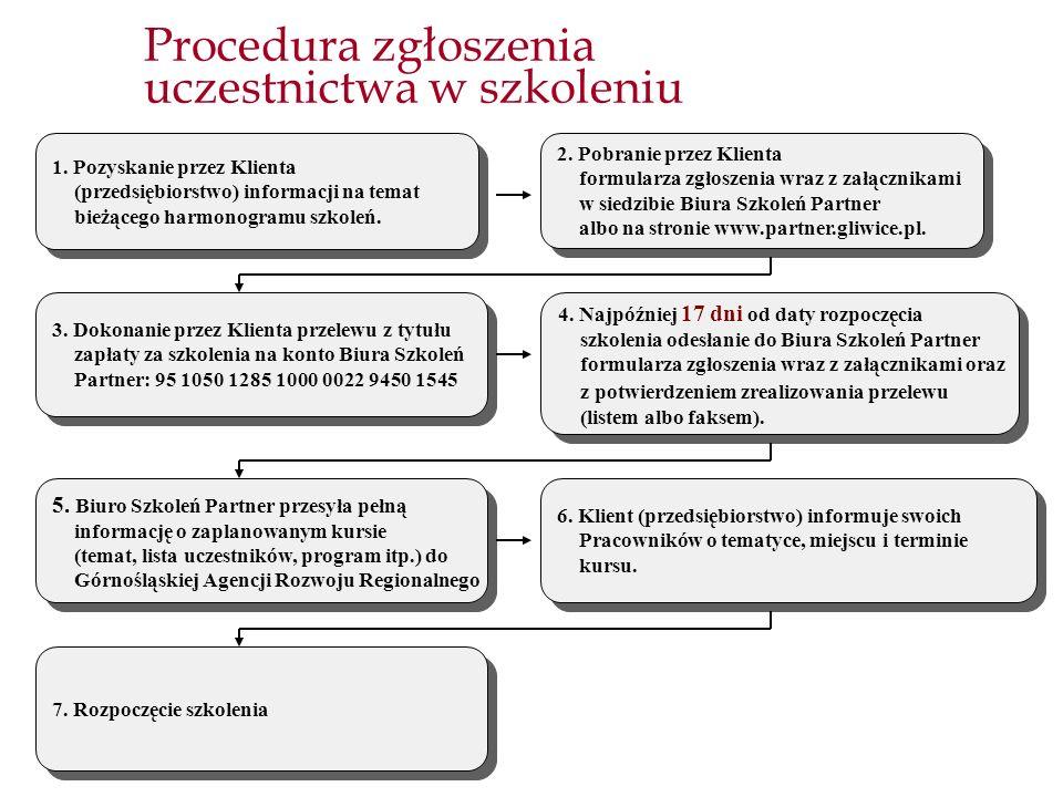 Procedura zgłoszenia uczestnictwa w szkoleniu