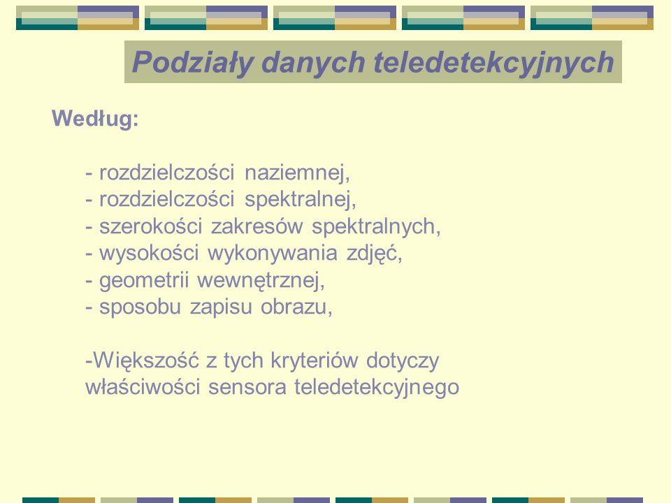 Podziały danych teledetekcyjnych