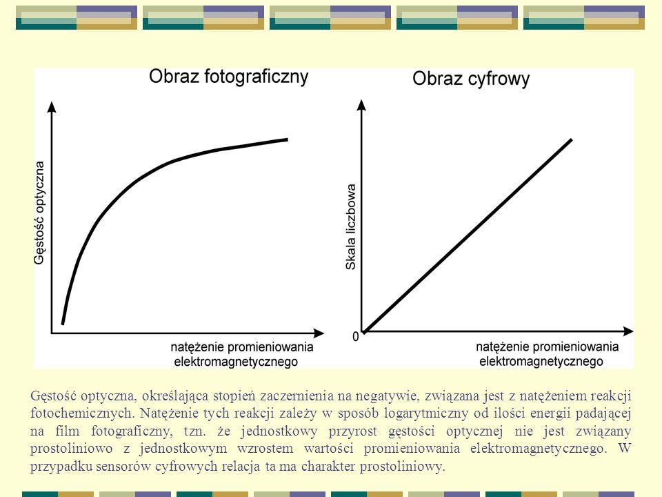 Gęstość optyczna, określająca stopień zaczernienia na negatywie, związana jest z natężeniem reakcji fotochemicznych.