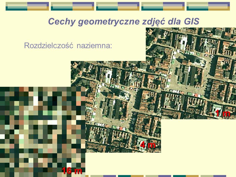 Cechy geometryczne zdjęć dla GIS