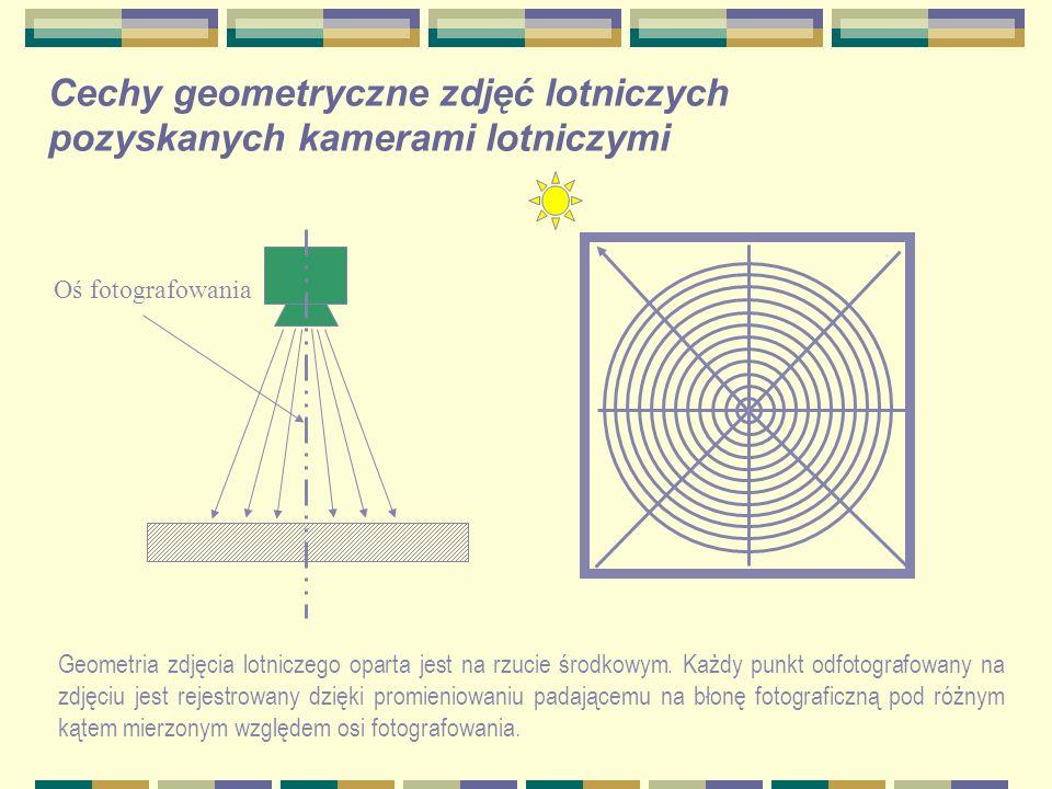 Cechy geometryczne zdjęć lotniczych pozyskanych kamerami lotniczymi