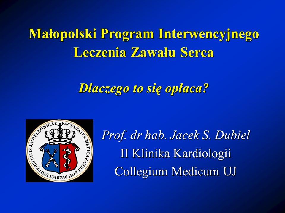Małopolski Program Interwencyjnego Leczenia Zawału Serca Dlaczego to się opłaca
