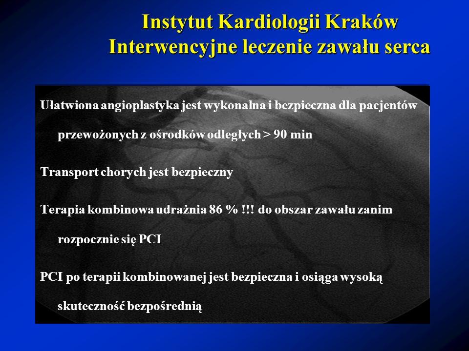 Instytut Kardiologii Kraków Interwencyjne leczenie zawału serca