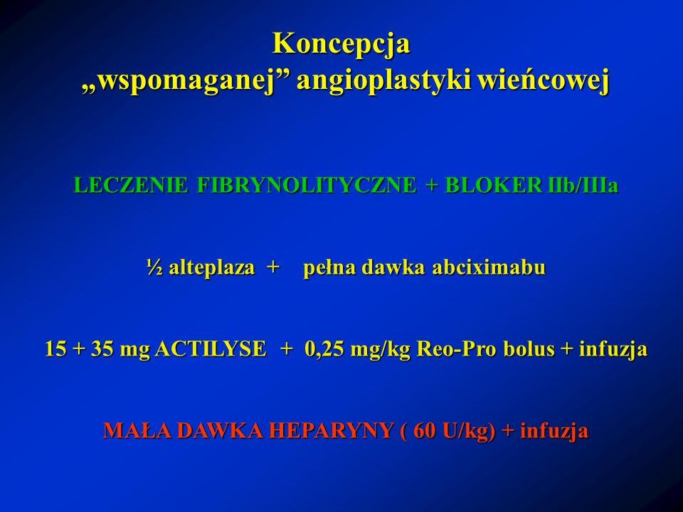 """Koncepcja """"wspomaganej angioplastyki wieńcowej"""