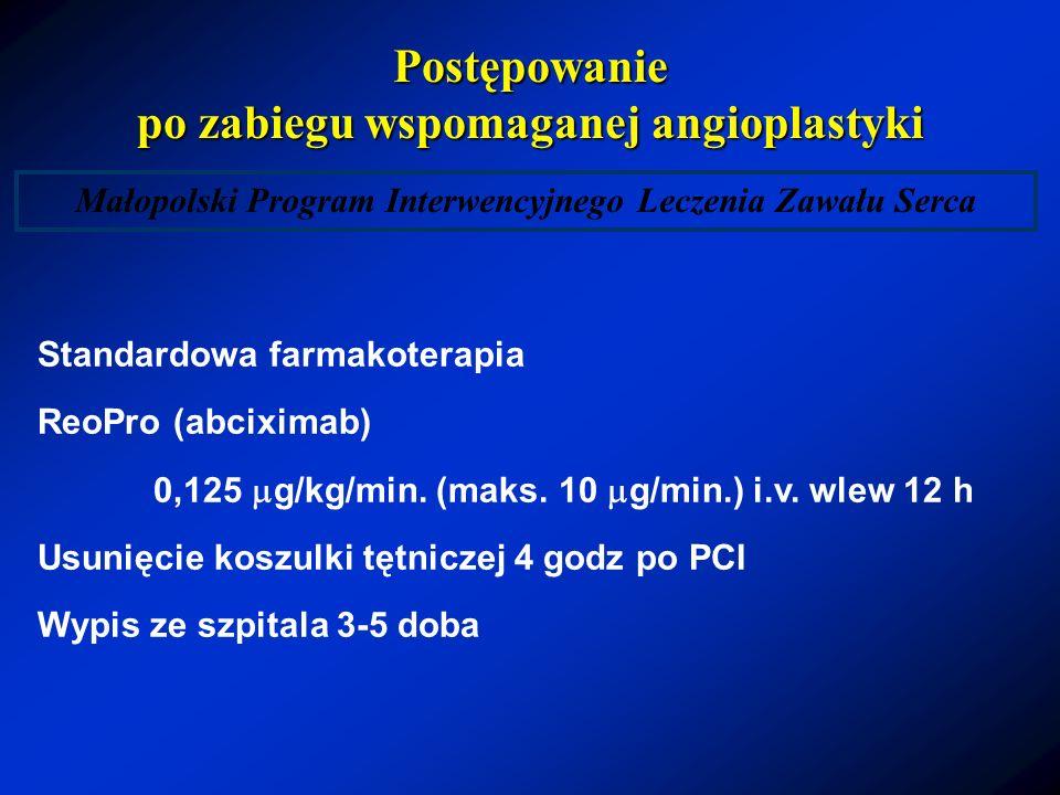Postępowanie po zabiegu wspomaganej angioplastyki