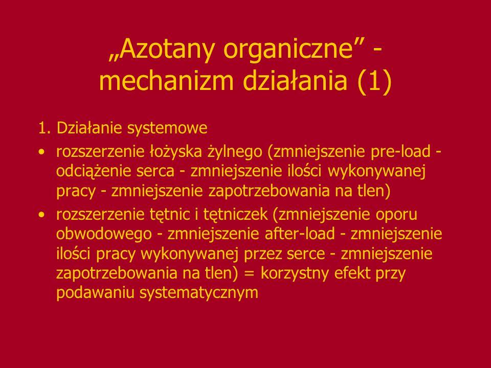 """""""Azotany organiczne - mechanizm działania (1)"""