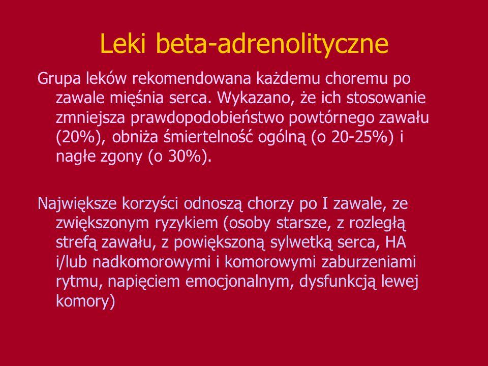 Leki beta-adrenolityczne