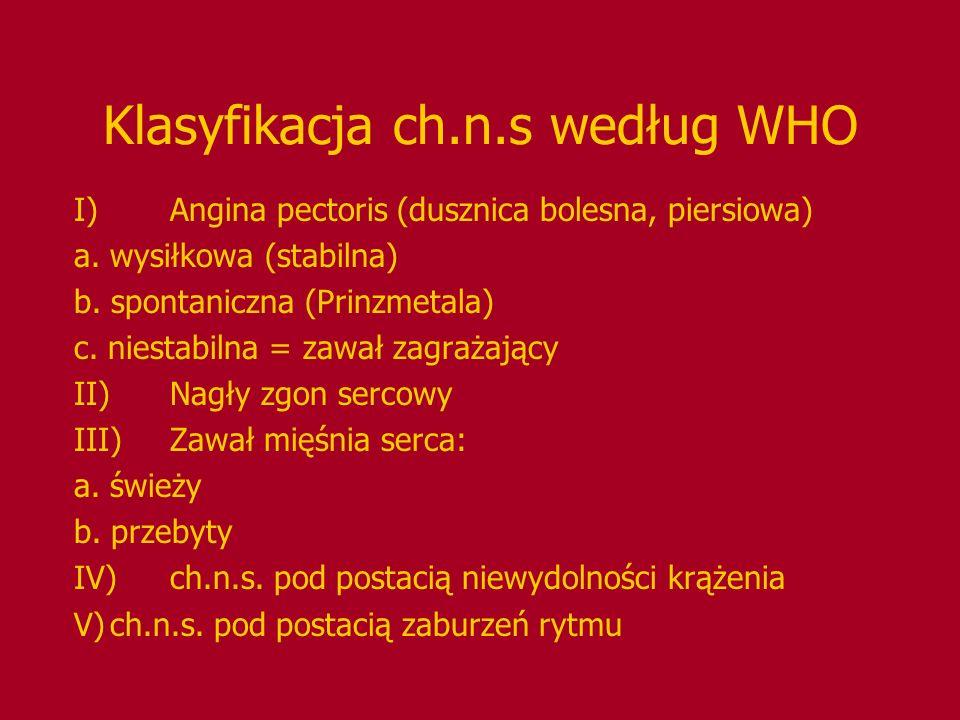 Klasyfikacja ch.n.s według WHO