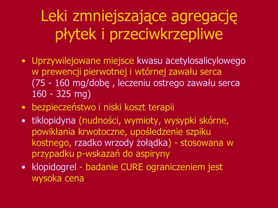 Leki zmniejszające agregację płytek i przeciwkrzepliwe
