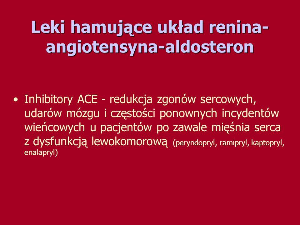 Leki hamujące układ renina-angiotensyna-aldosteron