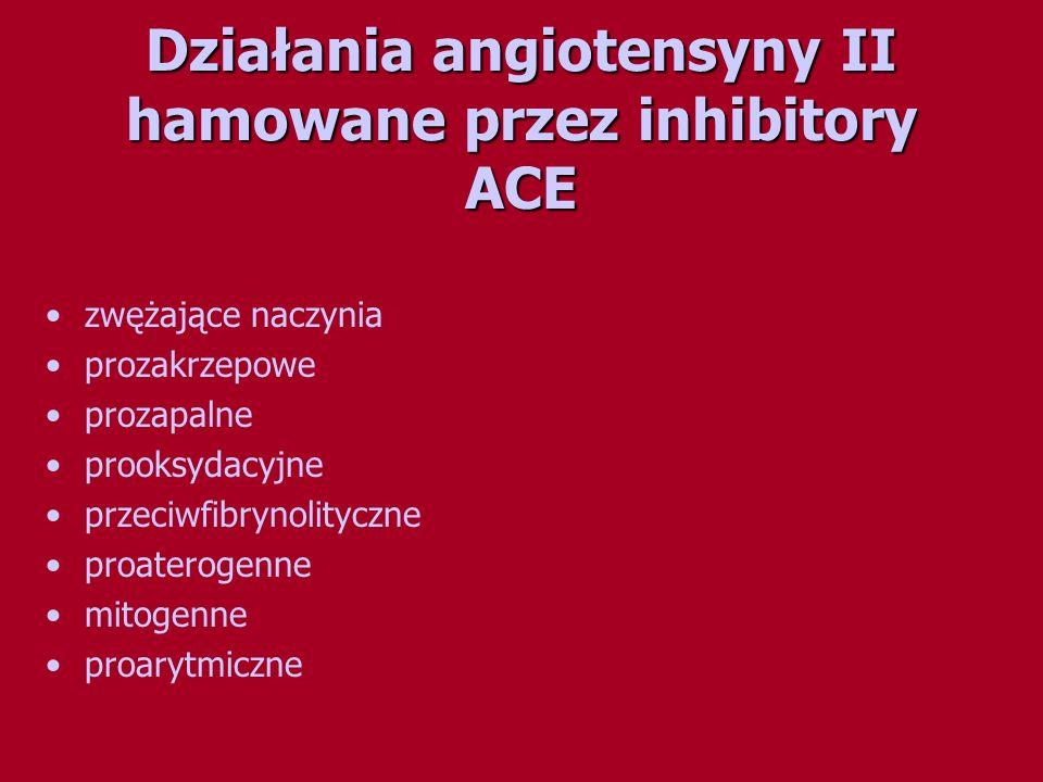 Działania angiotensyny II hamowane przez inhibitory ACE