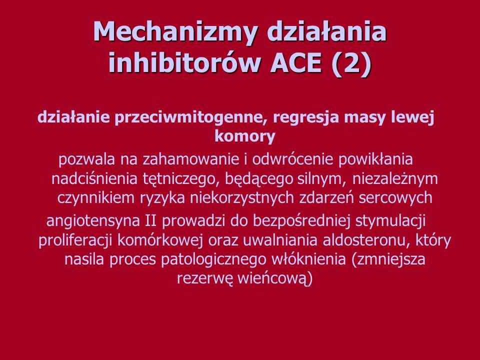 Mechanizmy działania inhibitorów ACE (2)
