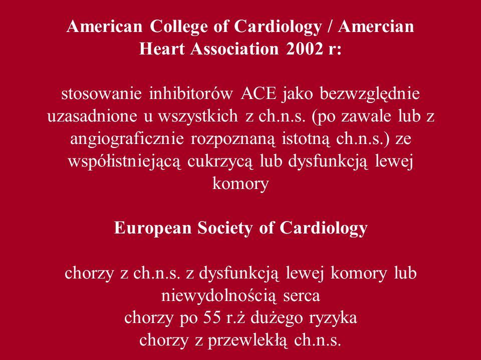 American College of Cardiology / Amercian Heart Association 2002 r: stosowanie inhibitorów ACE jako bezwzględnie uzasadnione u wszystkich z ch.n.s.