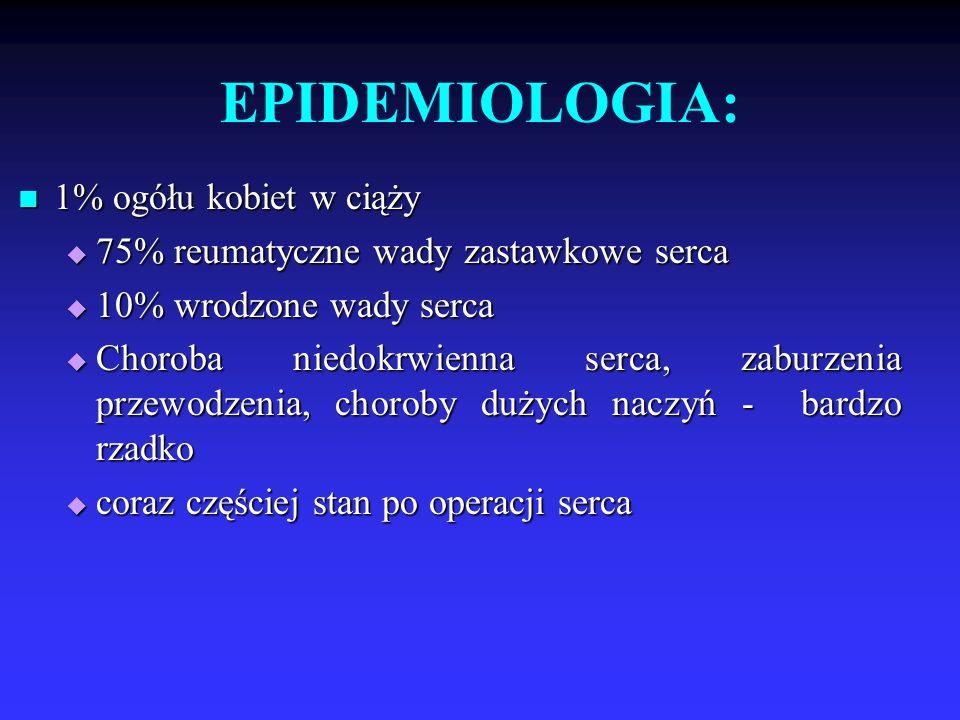 EPIDEMIOLOGIA: 1% ogółu kobiet w ciąży