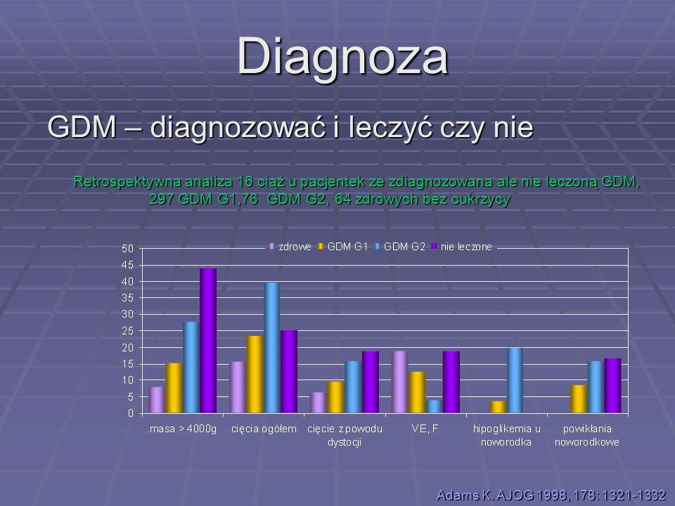 Diagnoza GDM – diagnozować i leczyć czy nie
