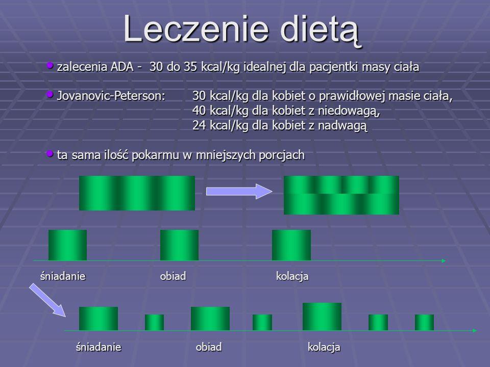 Leczenie dietą zalecenia ADA - 30 do 35 kcal/kg idealnej dla pacjentki masy ciała.