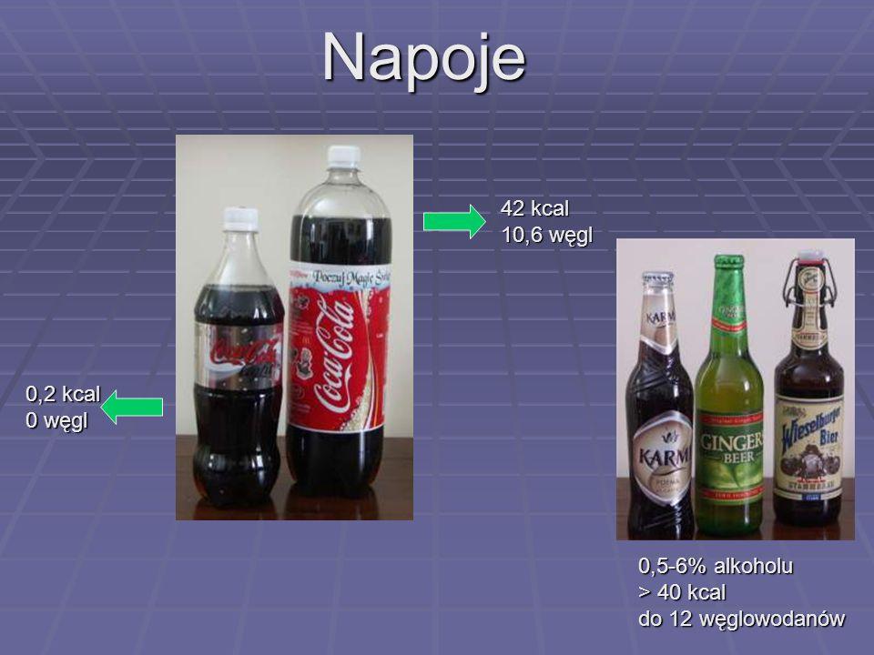 Napoje 42 kcal 10,6 węgl 0,2 kcal 0 węgl 0,5-6% alkoholu > 40 kcal