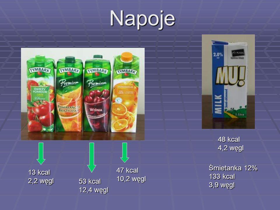 Napoje 48 kcal 4,2 węgl Śmietanka 12% 47 kcal 13 kcal 133 kcal