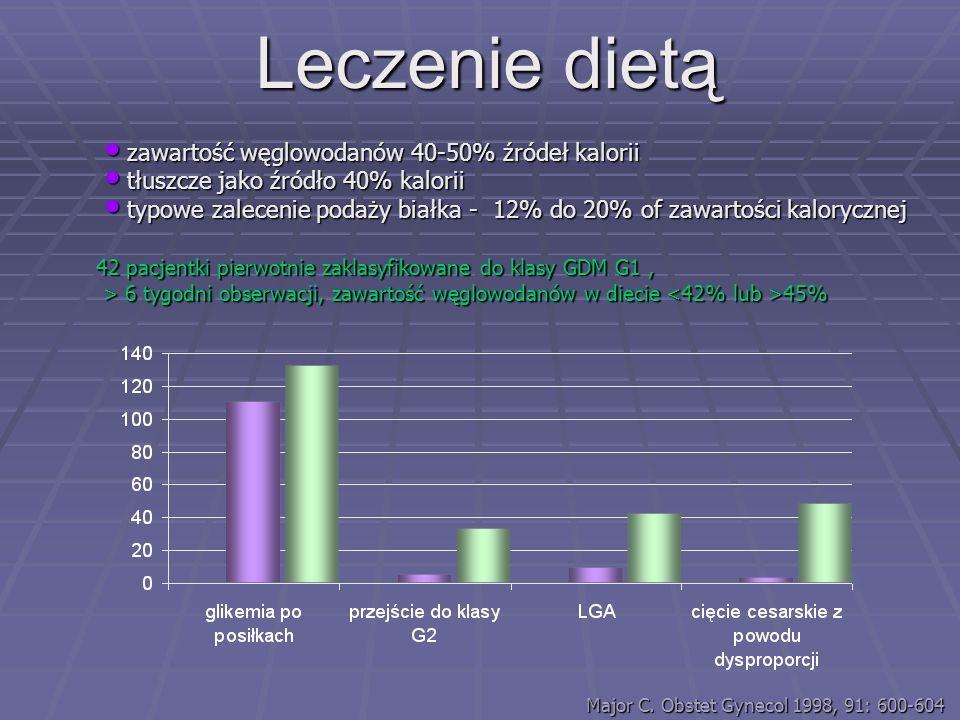 Leczenie dietą zawartość węglowodanów 40-50% źródeł kalorii