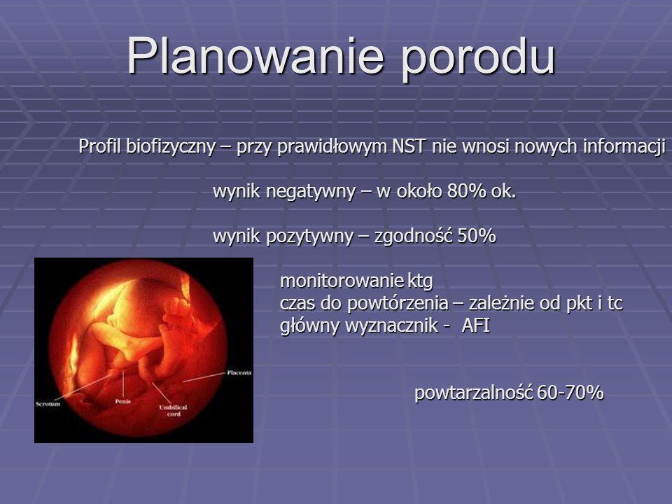 Planowanie porodu Profil biofizyczny – przy prawidłowym NST nie wnosi nowych informacji. wynik negatywny – w około 80% ok.