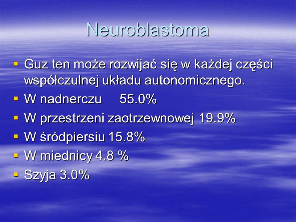 Neuroblastoma Guz ten może rozwijać się w każdej części współczulnej układu autonomicznego. W nadnerczu 55.0%