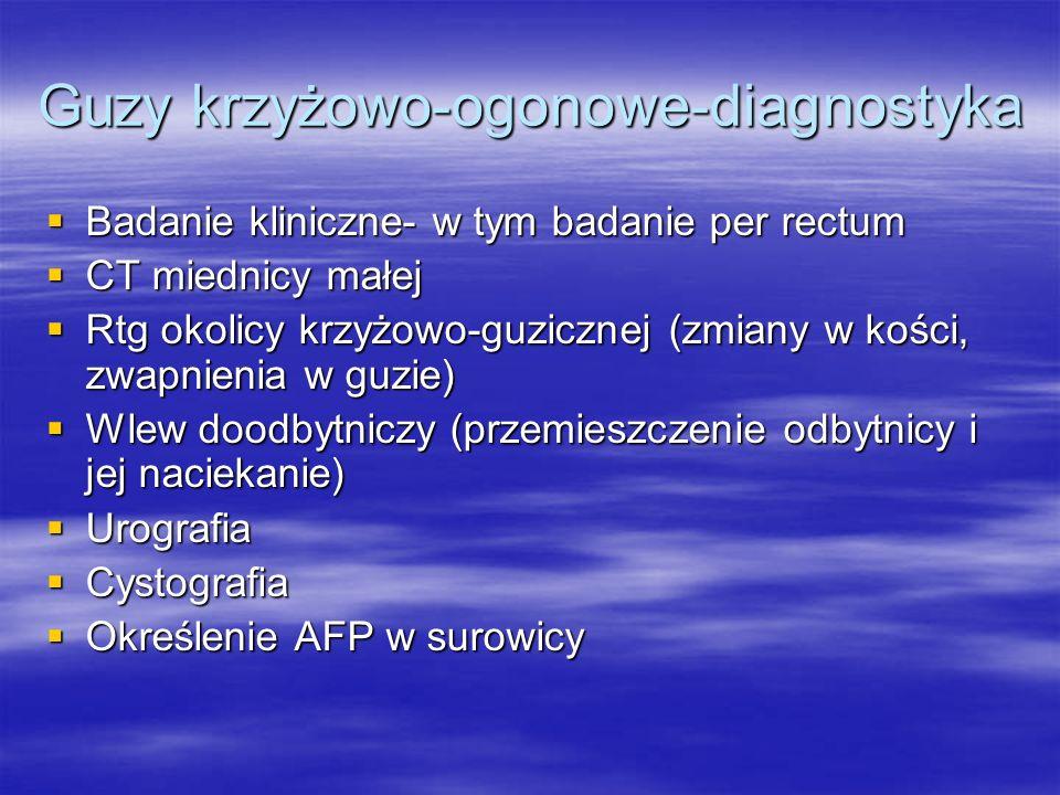 Guzy krzyżowo-ogonowe-diagnostyka