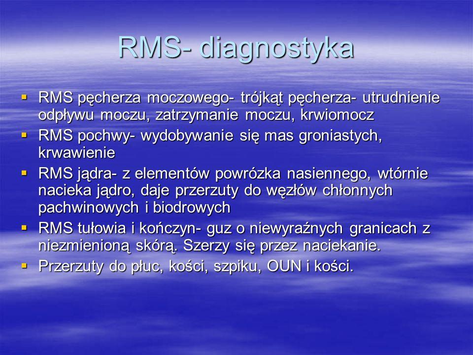 RMS- diagnostyka RMS pęcherza moczowego- trójkąt pęcherza- utrudnienie odpływu moczu, zatrzymanie moczu, krwiomocz.