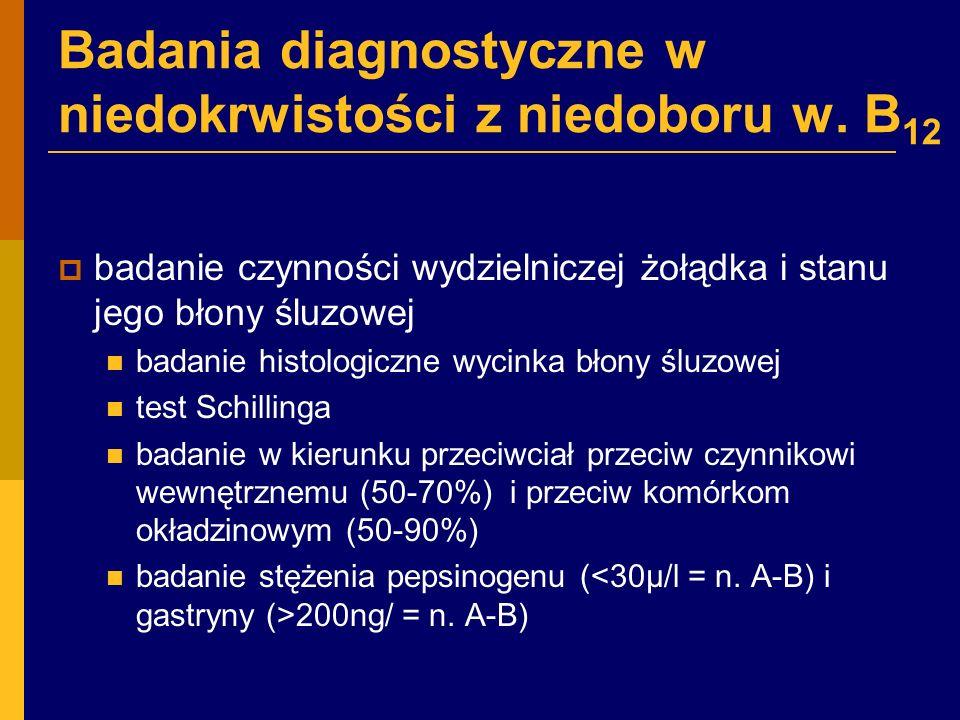 Badania diagnostyczne w niedokrwistości z niedoboru w. B12