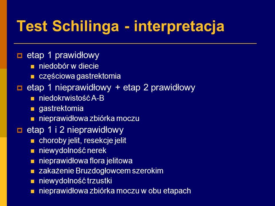 Test Schilinga - interpretacja