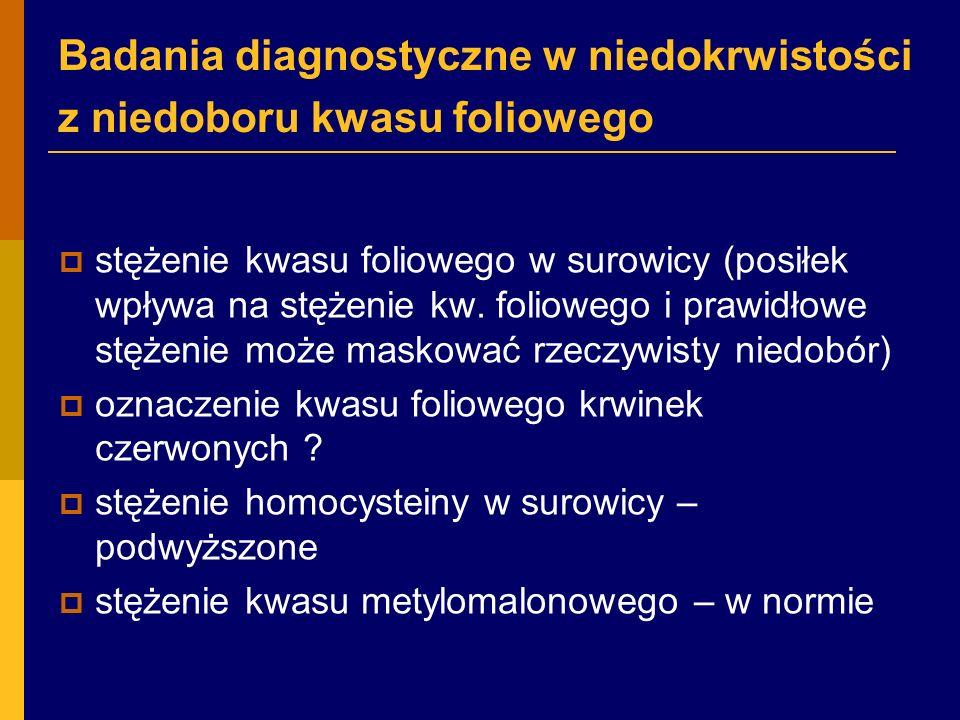 Badania diagnostyczne w niedokrwistości z niedoboru kwasu foliowego